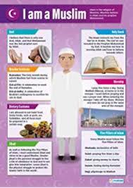 The Five Pillars Of Islam Religious Education Educational