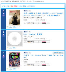 Oricon Music Chart Info 2ne1 1st Japan Tour Nolza In Japan Ranks 8th On The