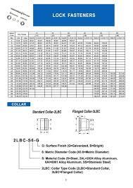 8 8 Grade Carbon Steel Fastener Huck Bolt From China