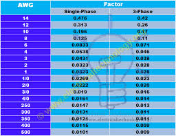 Ac Voltage Drop Chart Voltage Drop Calculator Advanced V Drop Formula Solved