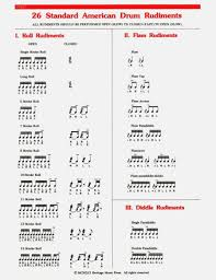 32 Veritable Drum Tuning Charts And Pitch Recommendations