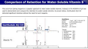 New Hplc Column Inertsustain Aq C18 Technical Info