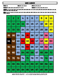Earth Day Hundreds Chart Hidden Picture Activity For Spring Math