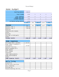 Budget Forms For Home Sample Home Budgetpreadsheet Template Hycmtgr4 Personal Monthly