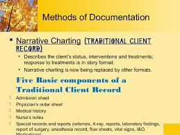New Admission Charting Documentation And Reporting