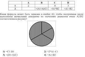 Контрольная работа по информатике класс по теме Электронные  Дан фрагмент таблицы