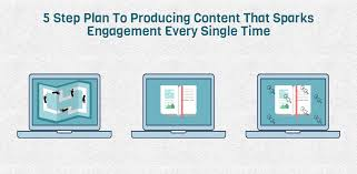 step plan to producing content that sparks engagement every 5 step plan to producing content that sparks