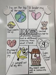 4th Grade Writing Idioms Describing Emotions Language