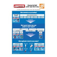 Loctite Usage Chart Loctite Gel Control 14oz Super Glue