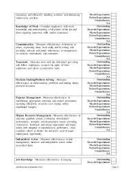 Job Performance Review Samples Sales Manager Performance Review Template Phrases Employee Comments