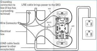 wiring diagram of gfci receptacle altaoakridge com wiring diagram for multiple gfci outlets wire diagram gfci plug wiring diagram schematic gfci outlet