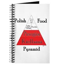 ways not to start a food pyramid essay they feel good about themselves and people can see a good change in them do humans homo sapiens maximize the number of food items per foraging run
