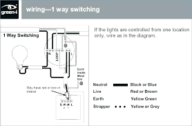 single pole switch two wires vs 3 way double wire light wiring single pole switch two wires vs 3 way double wire light wiring diagram dimmer throw stacked