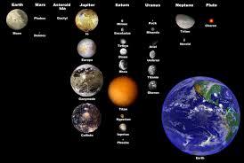 Earth Moon Venn Diagram Moons