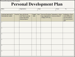 how to write an introduction in leadership development plan paper focusing on business development and ultimately becoming an entrepreneur a personal leadership development plan can also include a list of your