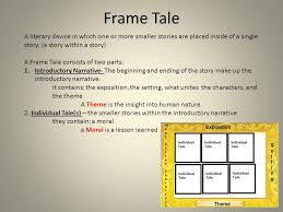 Frame Tale A Literary Device In Which One Or More Smaller