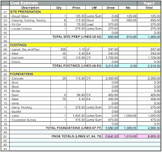 Cost Analysis Template Excel Awesome Benefit Free Word Beautiful ...