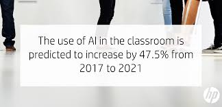 Image result for ai and education
