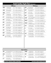 Ut Football Depth Chart South Carolina Releases Depth Chart For Belk Kickoff Against