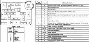 similiar 93 ranger fuse box diagram keywords fuse box diagram besides ford thunderbird fuse box diagram on 93 ford