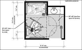 Ada handicap bathroom layout stall innovative compliant 20 ...