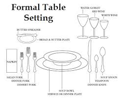 formal dining place setting picture. formal table setting- now you know dining place setting picture