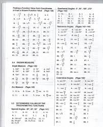 college trigonometry help spsu math precalculus cheat sheet pdf  help trig homework online homework help math geometry university assignments custom orders atlantis resort all inclusive