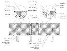 chain link fence parts. Chain Link Fence Parts Diagram Clip 002 Luxury Illustration N