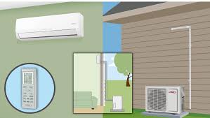 ductless ac and heat.  And Ductless System An Image From Wwwa1unitednet Intended Ac And Heat B