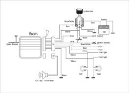 viper wiring diagram schematics and wiring diagrams viper car alarm wiring diagram 5000 diagrams base