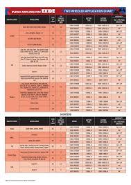 Battery Application Chart Application Chart Bhaskar Batteries India