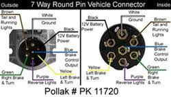 how to wire the pollak 7 pole, round pin trailer wiring socket 6 way trailer plug wiring diagram at 7 Pin Wiring Diagram For Trailer Socket