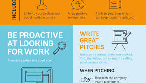 becoming a lancer the pros and the cons how to become a successful lance writer infographic