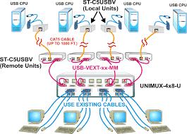 vga cat5 wiring diagram vga image wiring diagram cat 5 cable range wiring diagram schematics baudetails info on vga cat5 wiring diagram