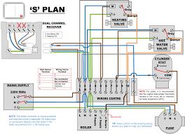 nest thermostat installation diagram wiring diagram option nest thermostat installation diagram wiring diagram mega nest thermostat wiring diagram uk nest thermostat installation diagram