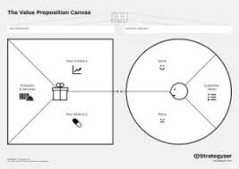 Value Proposition Design Value Proposition Design Overview Lansdowne Solutions