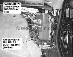 fuse box honda odyssey 1999 2004 06 Honda Odyssey Fuse Box fuse box diagram