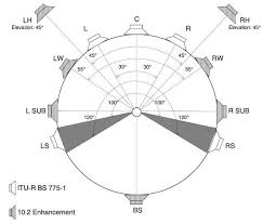 introducing the 10 2 surround format audioholics on ceiling speaker wiring diagram