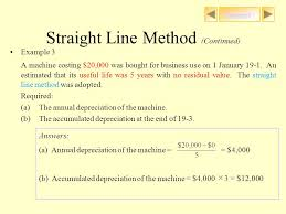 Straight Line Method For Depreciation Chapter 20 Depreciation Of Fixed Assets Nature And Calculation
