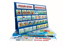 Tabletop Pocket Chart 4 Step Sequencing