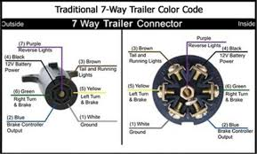 wiring diagram for a trailer brakes images blade trailer horse trailer wiring harness diagrams and