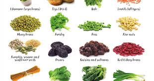 Foods High In Iron Chart Iron Rich Foods Wallchart Resources Viva Health