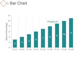 Bar Chart Ppt Powerpoint Presentation Styles Powerpoint