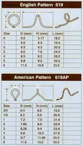 Image Result For Sizing Chart Snake Guides Bamboo Fly Rod