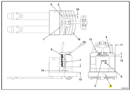 hyster forklift wiring diagram further wiring diagrams image free hyster 50 forklift wiring diagram hyster archives intella liftpartsrhstoreintellaliftparts hyster forklift wiring diagram further at gmaili net