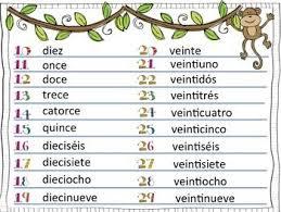 Spanish Numbers 0 100 Chart Spanish Number Charts 0 100 Spanish Numbers Number Chart