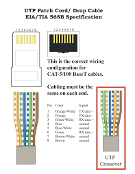 medium size of wiring diagram best to hdmi pin micro pinout medium size of wiring diagram best to hdmi pin micro pinout