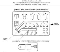 2000 montero fuse box 2000 wiring diagrams online wiring diagrams online
