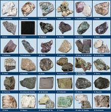 Geology Rock Identification Chart Mineral Poster Pdf Google Search Rocks Minerals Rock