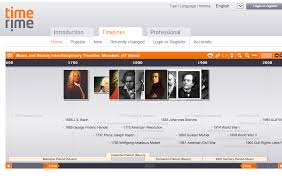 Free Online Timeline Generator Timerime Allows Users To